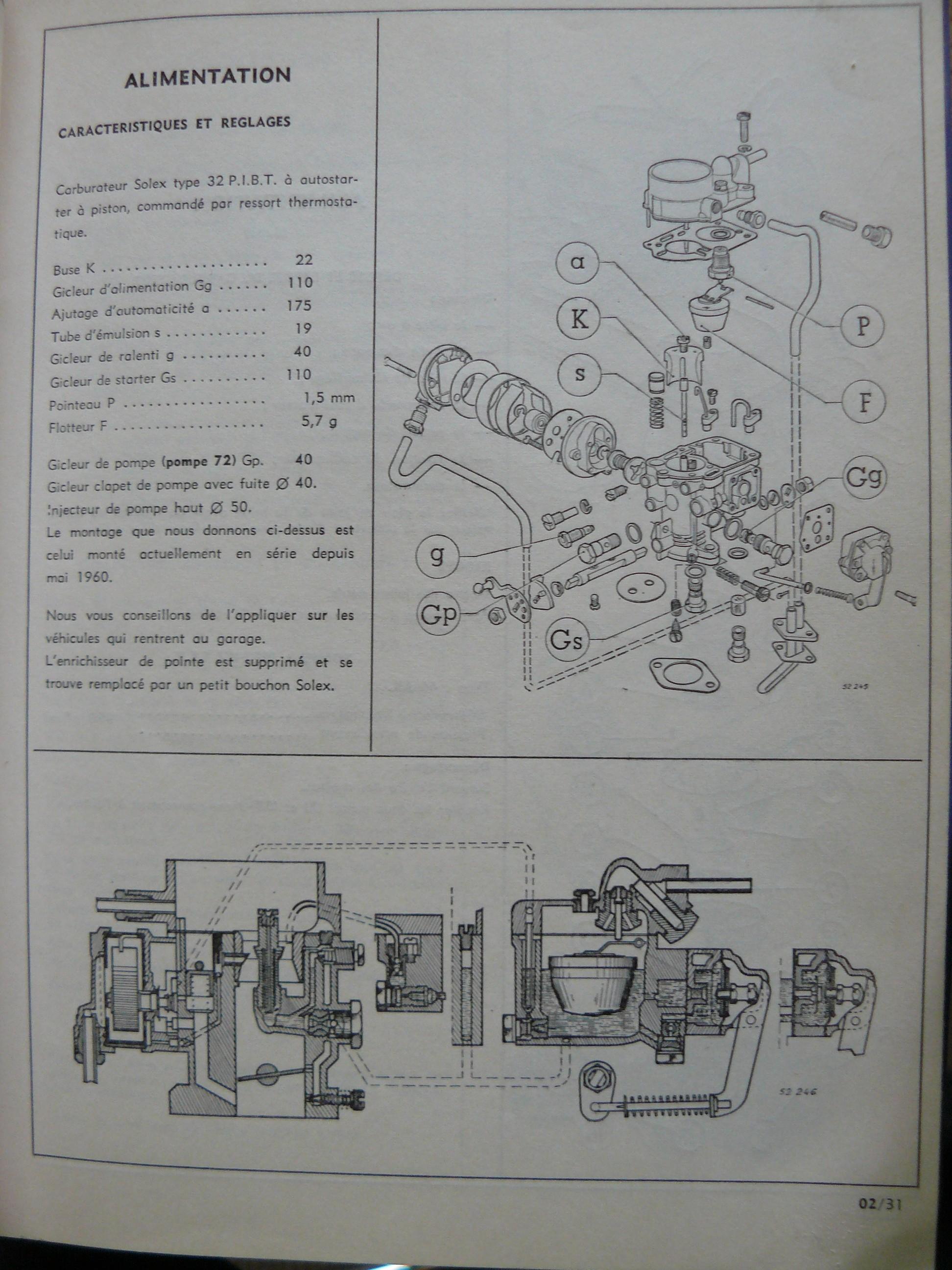 carburateur solex 32 pibt