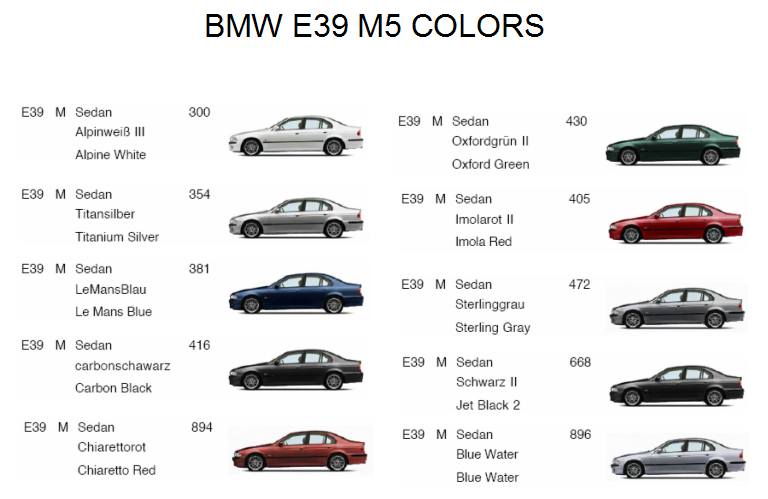 Bmw E30 Red Color Code