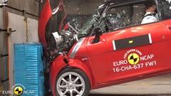 Voitures sans permis : des crash-tests EuroNCAP alarmants