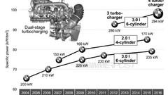 4 turbos pour le nouveau 6 en ligne BMW 3.0L Diesel !