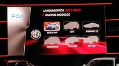 Alfa Romeo : le planning jusqu'à 2020 en fuite sur la toile