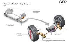 Audi : de la récupération d'énergie par les suspensions