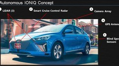 Salon de Los Angeles 2016 : Hyundai dévoile une Ioniq autonome