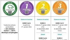 Vignette Crit'Air : obligatoire pour rouler dans Paris… mais facultative !