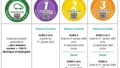 Circulation: les vignettes anti-pollution obligatoires à Paris dès lundi