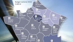 5.883 euros, budget moyen de l'automobiliste en 2016