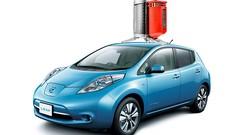 Electrique à autonomie illimitée avec le générateur à charbon
