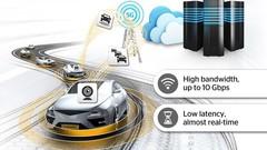 Voitures connectées : Bientôt la 5G !