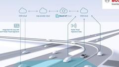 Bosch : un GPS pour les voitures autonomes conçu avec TomTom