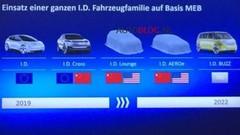 Volkswagen : 2 nouveaux modèles électriques dont une sportive