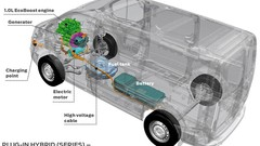 Ford Transit hybride rechargeable : le premier schéma
