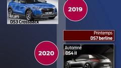 Calendrier secret. Toutes les futures DS jusqu'en 2021