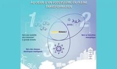 La recharge des véhicules électriques selon Renault : Tout le contraire de Tesla