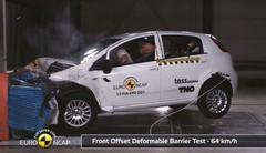 EuroNCAP : zéro pointé pour la Fiat Punto, trois étoiles pour le nouveau Dacia Duster