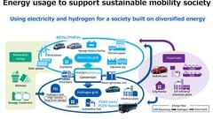 Toyota dévoile de vastes ambitions dans la voiture électrique