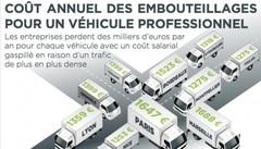 Embouteillages : jusqu'à 1680 € de pertes annuelles par véhicule à Marseille
