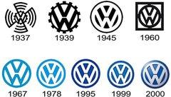 Volkswagen : un nouveau logo, pour un nouveau départ