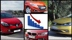 Renault, Volkswagen, Audi, Fiat, Porsche : quelles marques décotent le plus ? Le moins ?