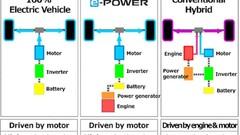 Nissan : Un Qashqai électrique en 2020