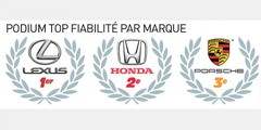 Marques automobiles : leur cote d'amour auprès des Français