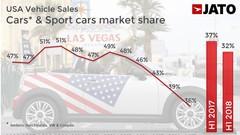 """Etats-Unis: la disparition des voitures """"traditionnelles"""""""