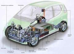 Préjugés : La voiture électrique pollue plus qu'une voiture thermique