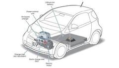 Une Toyota iQ électrique