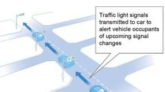Toyota teste l'affichage des signaux tricolores à bord des véhicules