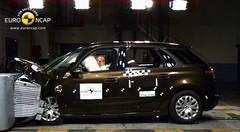 Euro-NCAP : les derniers résultats, les Citroën C4 Picasso et Honda CR-V font le plein d'étoiles