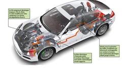 Porsche Panamera S E-Hybrid : Modules d'avenir