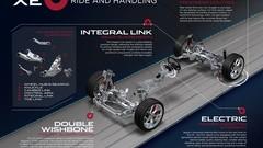 Jaguar XE : dévoilée le 8 septembre, déjà prometteuse