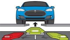 Station d'échange de batterie Tesla, et si ça marchait ?