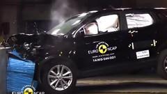Euro NCAP : le palmarès 2014
