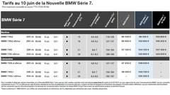 BMW Série 7: Tarifs et un V12 à venir sur une 760i?