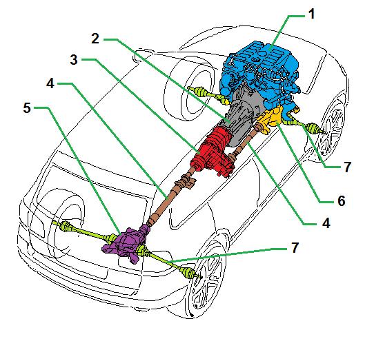 2008 Volkswagen Touareg 2 Transmission: Transmission Touareg R5