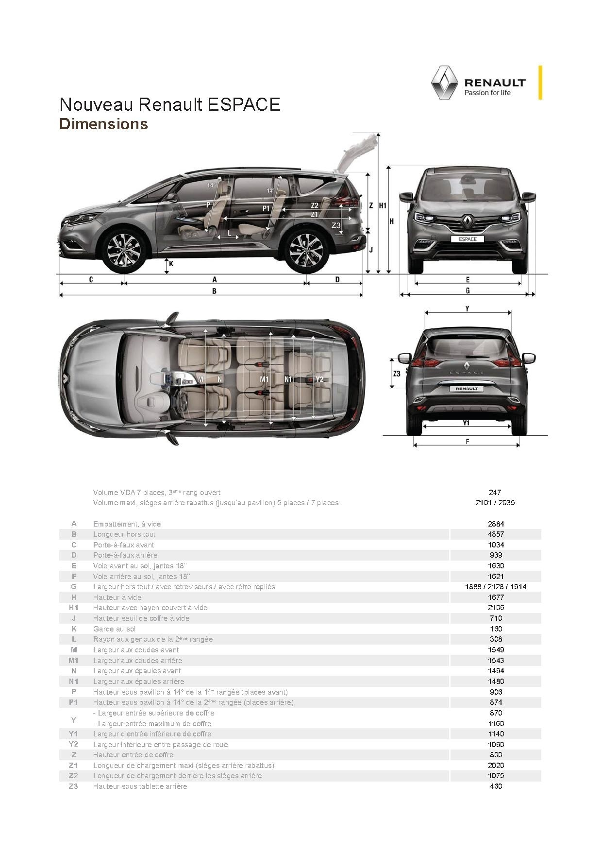 renault espace v page 27 auto titre. Black Bedroom Furniture Sets. Home Design Ideas