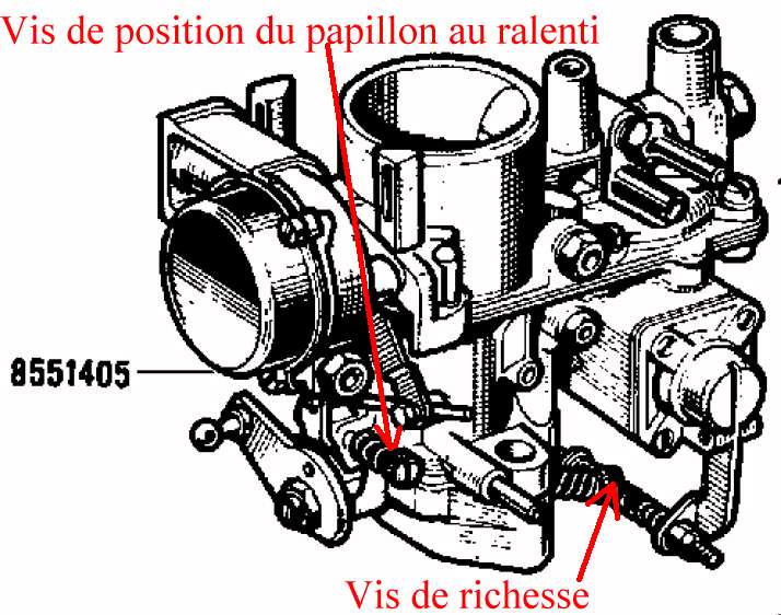 Renault floride caravelle international forum page 649 auto titre - Vis de richesse carburateur ...