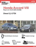 Revue Technique Honda Accord VII diesel