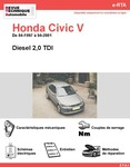 Revue Technique Honda Civic VI diesel