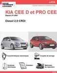 Revue Technique Kia Cee'd et Pro Cee'd diesel