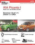 Revue Technique Kia Picanto I
