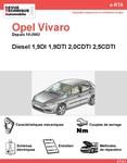 Revue Technique Opel Vivaro diesel