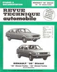 Revue Technique Renault 20 diesel
