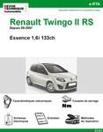 Revue Technique Renault Twingo II RS