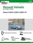 Revue Technique Renautl Velsatis Diesel