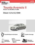 Revue Technique Toyota Avensis II diesel