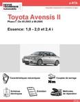 Revue Technique Toyota Avensis II essence