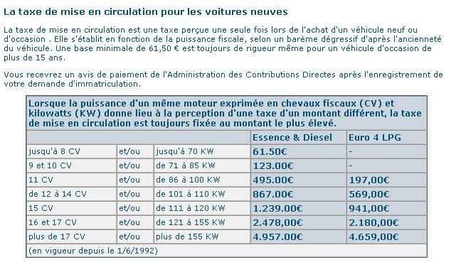 information] taxes en belgique (tmc, taxes annuelle, redevance radio