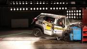 Renault Kwid : la sécurité en question