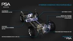 Peugeot 3008 Hybrid4 2019 : Le 3008 hybride rechargeable arrive en 2019